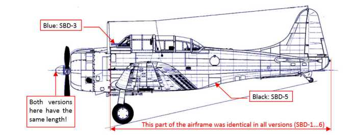 Figure 1-4: Comparing SBD-3 and SBD-5 fuselages
