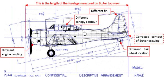Figure 1-7: Comparing KAGERO and BuAer side views