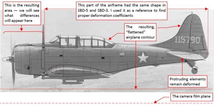 Figure 4-4 The SBD-3 photo after reversing the barrel distortion