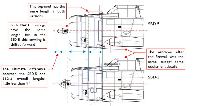 Figure 4-6 Engine cowling differences between the SBD-3 and SBD-5