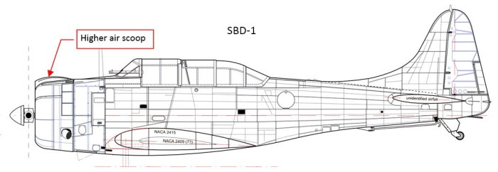 Figure 5-2 Side view of the SBD-1