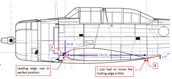 Figure 7-3 Verifying the wing chord length and location on my scale plans (dimensions in the original inches)