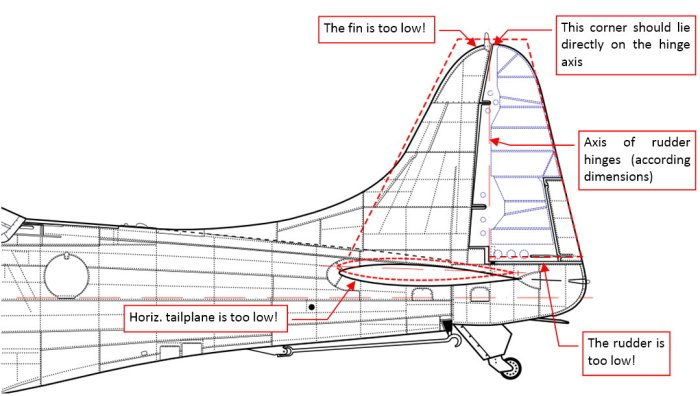 Figure 7-5 Basic tailplane contours mapped on my plans (red contours are drawn according dimensions)