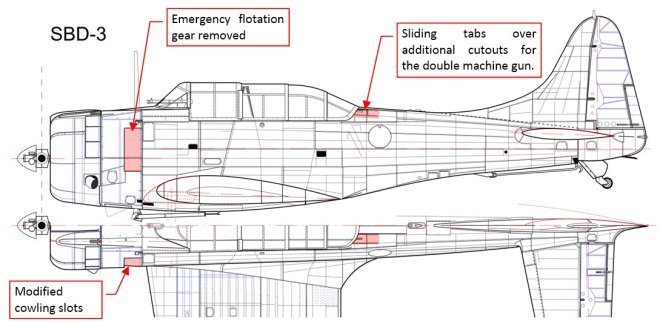 Figure 10-3 An update for the contemporary battlefield (SBD-3, built: 585 since March 1941)