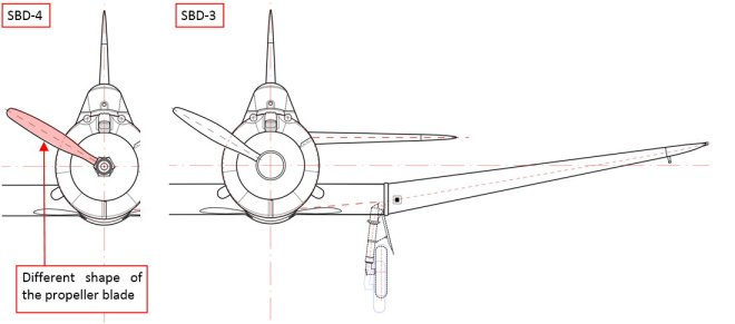 Figure 10-6 Front view (without details)