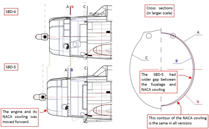 Figure 11-3 Differences in the geometry of engine cowling