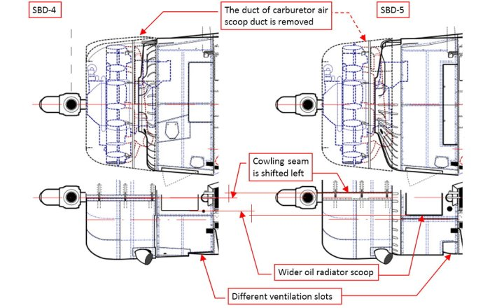Figure 11-4 Further differences in the engine cowling