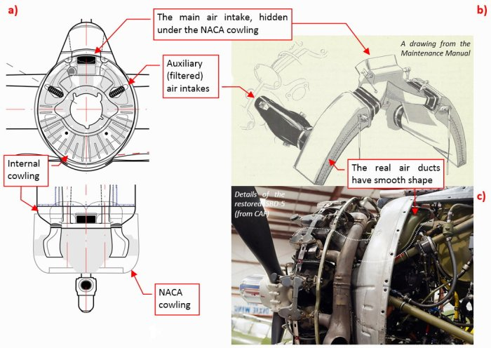 Figure 11-6 Details of the carburetor air intakes