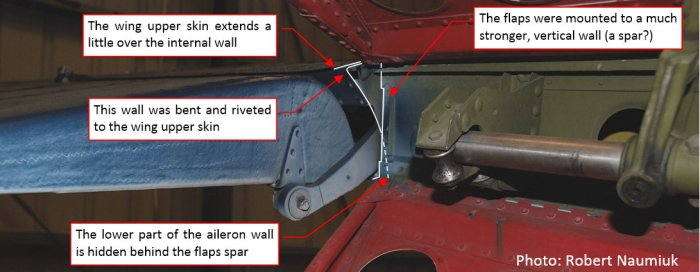 Figure 14-1 Internal details of the aileron and flaps walls
