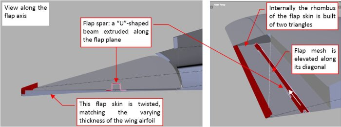 Figure 15-3 Shaping the main spar of the flap