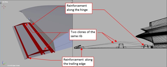 Figure 15-5 Determining the rib contours and the reinforcements on the flap edges