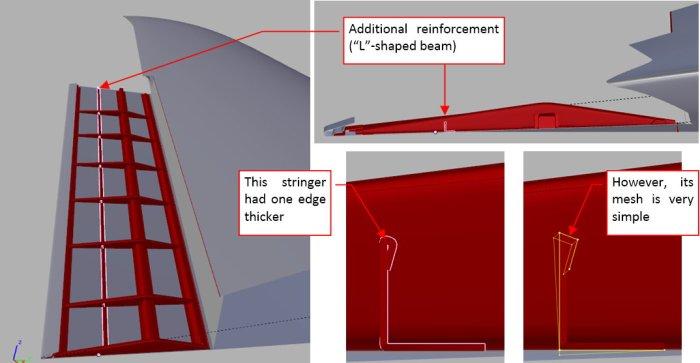 Figure 15-7 Additional stringer