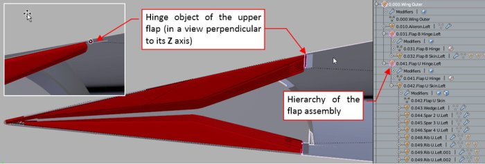 Figure 16-6 Details of the upper flap
