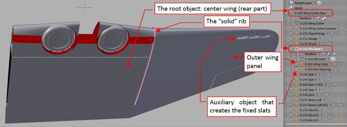 Figure 21-9 Wing assembly — the object hierarchy